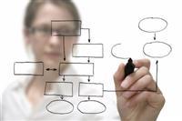 acquisto applicativo o progettazione software